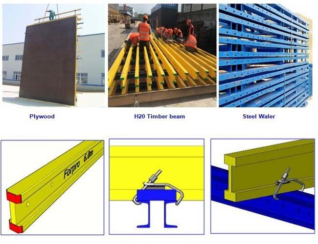 Light Weight Steel Shuttering Plates , Concrete Wall Forming Systems 0